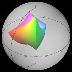 cielch_color_solid_sphere_isosurface_backup_03.png